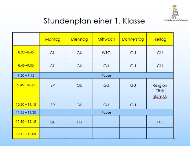 Std.plan1.